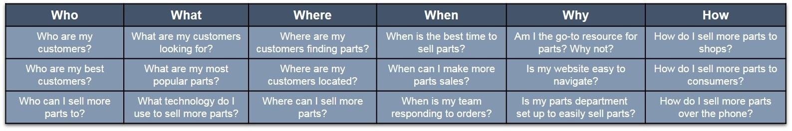 Sales-strategy-grid.jpg#asset:4579